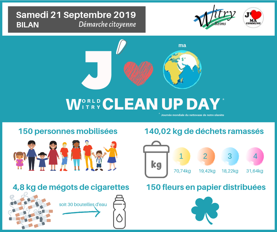 bilan witry clean up day